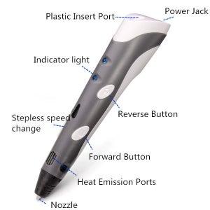 Hacking the 3D Pen