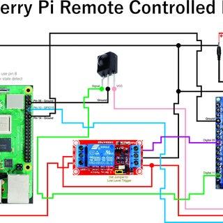 Remote-pi.jpg