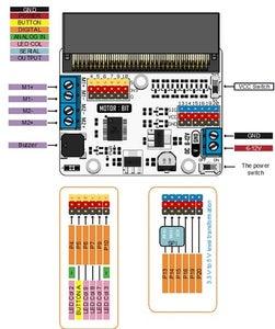 Connector Information