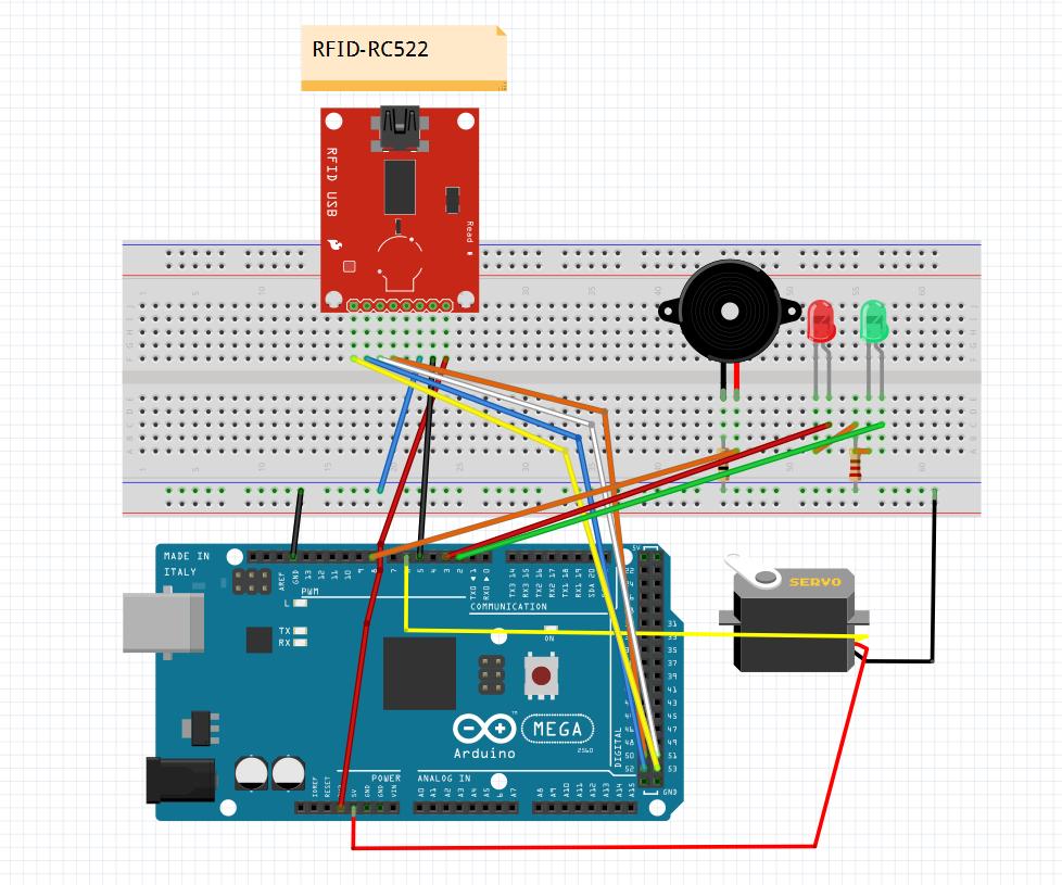 Arduino Mega RFID