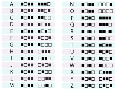 Write Your Name in Binary