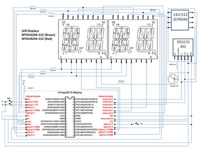Code and Schematic