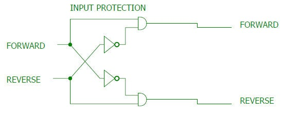 Add H-Bridge Input Protection