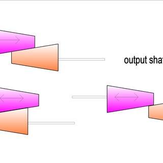 gear cones.jpg