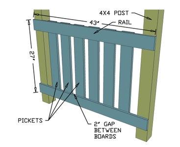 Make Fence Panel