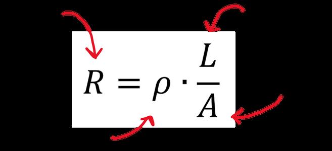Resistors (Theory)