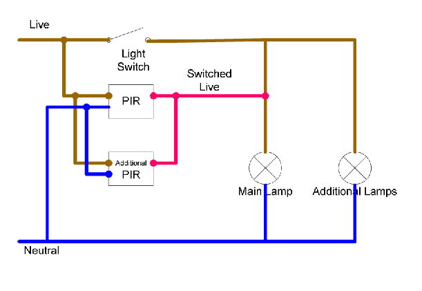 motion sensor bypass  instructables