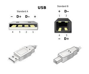 Serial Communication Using COM-Port