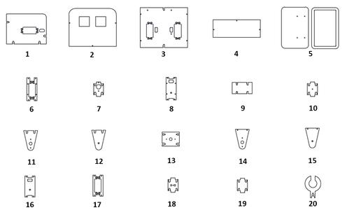 Understanding the Design