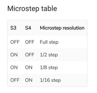 Micro Stepping Table for Reference