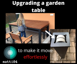 Upgrading a Garden Table With Wheels to Make It Move Effortlessly