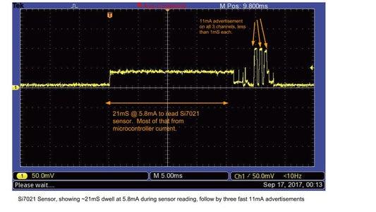 Example:  Temperature Sensors
