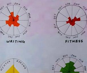Progress Wheel: Organize Your Progress Report Month by Month