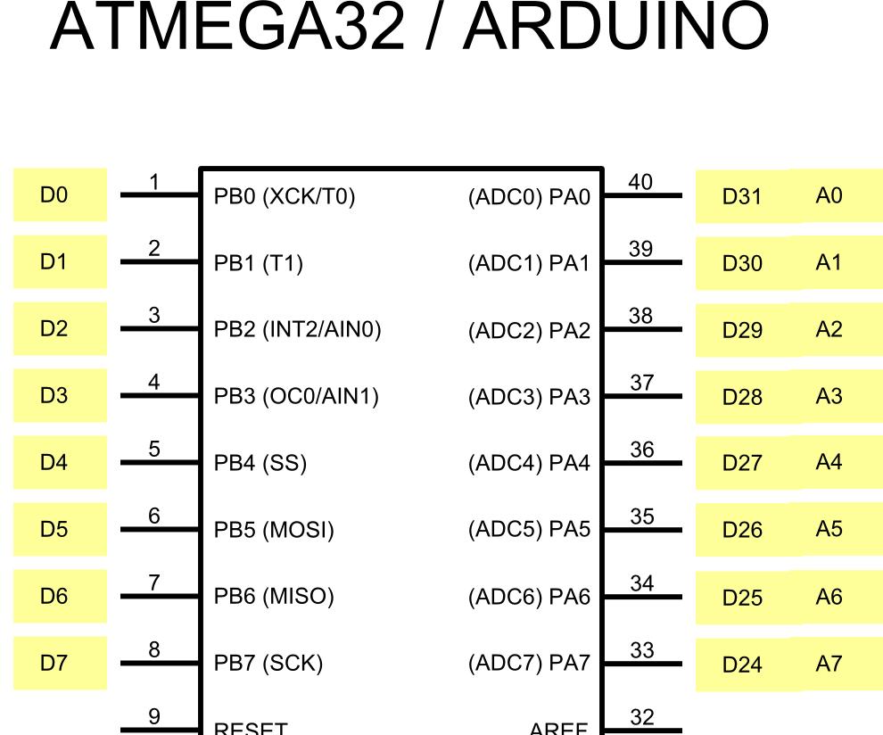 Using Atmega32 with Arduino IDE