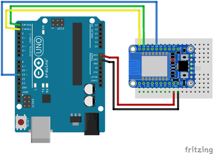 """The Software for the ESP8266 Module - Part 1 """"general Info"""""""