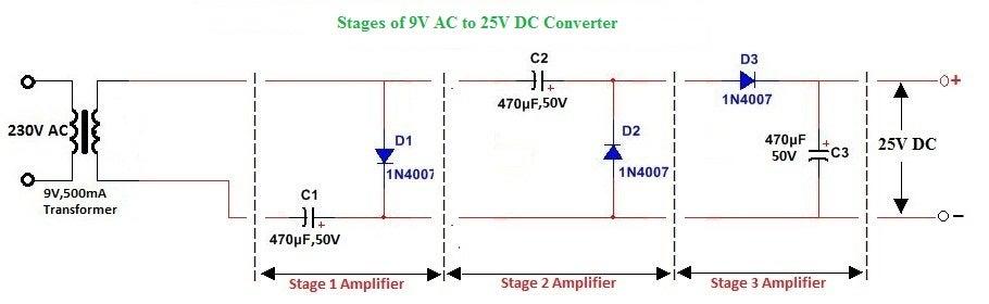 Operation of 9V AC to 25 V DC Converter Circuit