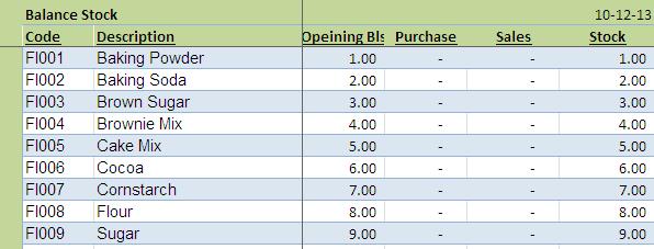 Create Stock Balance Sheet: