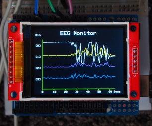 Mind Control 3:  EEG Monitor
