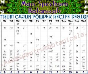 Full Spectrum Cajun Powder Recipe Designer Table