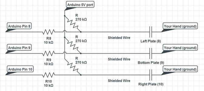 Make the Wires (arduino End)