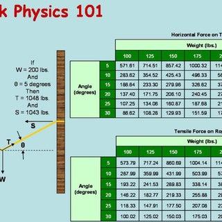 hammockphysics_original_original.jpg