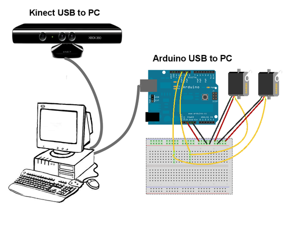 Kinect Controls Arduino Wired Servos Using Visual Basic 2010