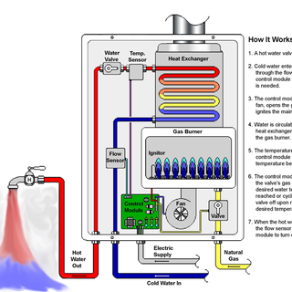 Tankless-Gas-Water-Heater-Diagram-1.png