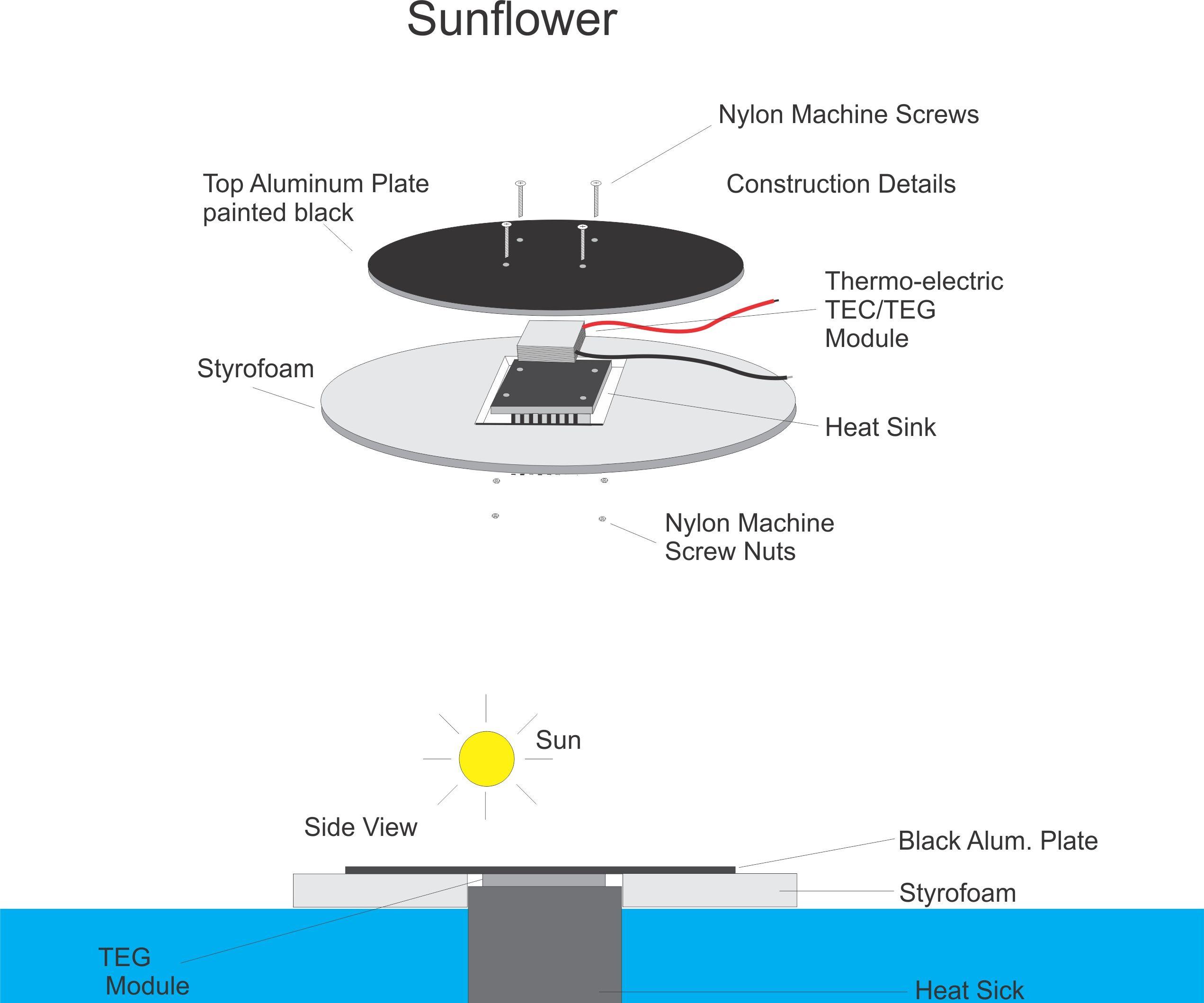 Solar Thermoelectric Generator - Sunflower