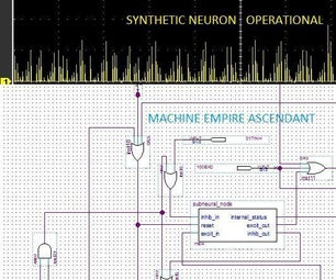 Asynchronous Digital Neuron