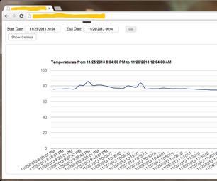 Online Temperature Monitor W/Raspberry Pi
