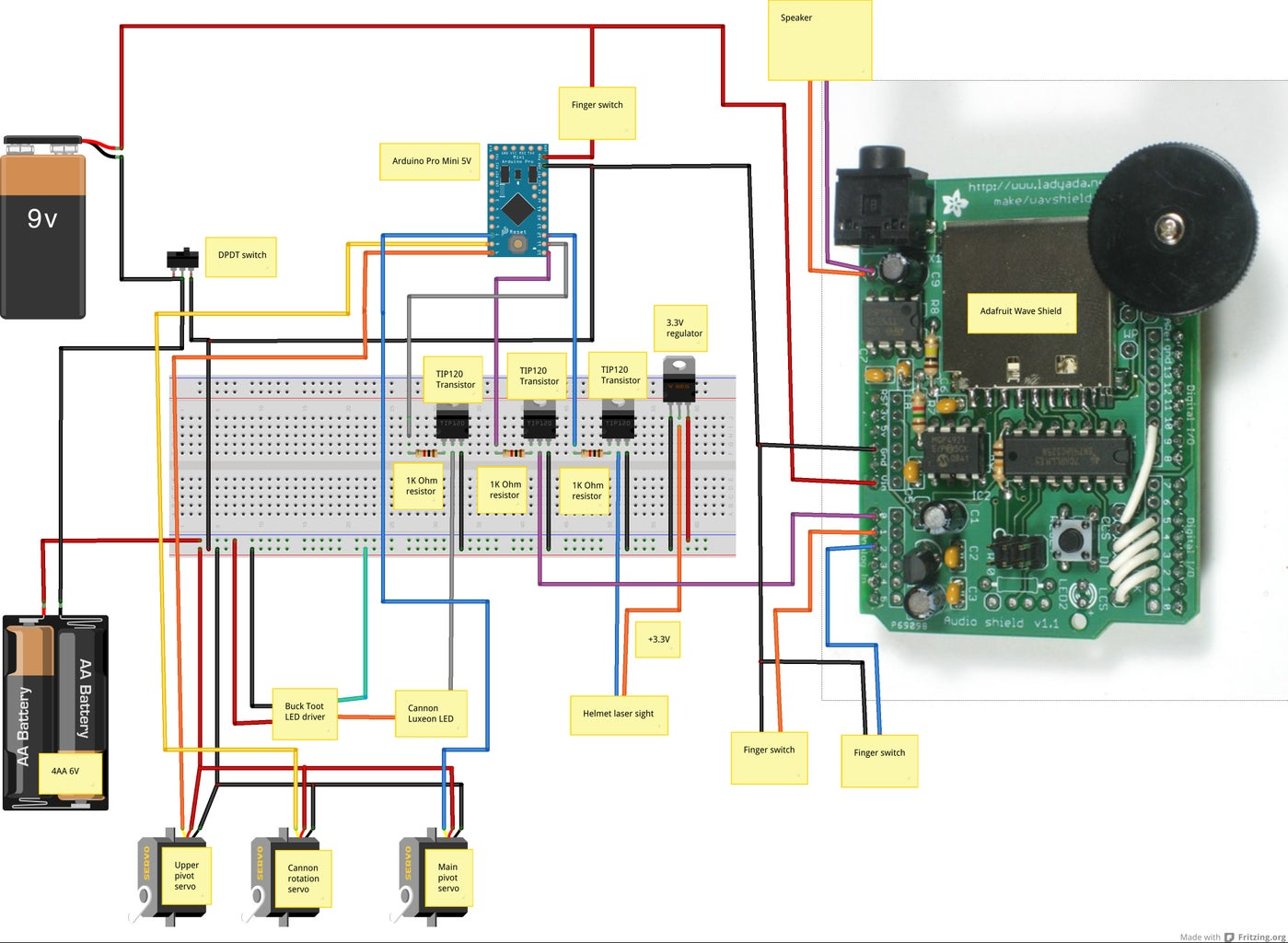 Electronics and Programming