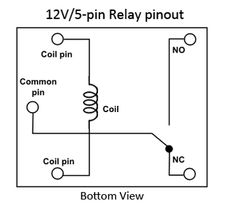 RELAY AND CHARGE!