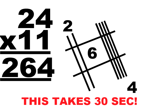 How to Multiply by 11 Quickly