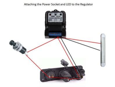 Wiring Part 2 -  Socket