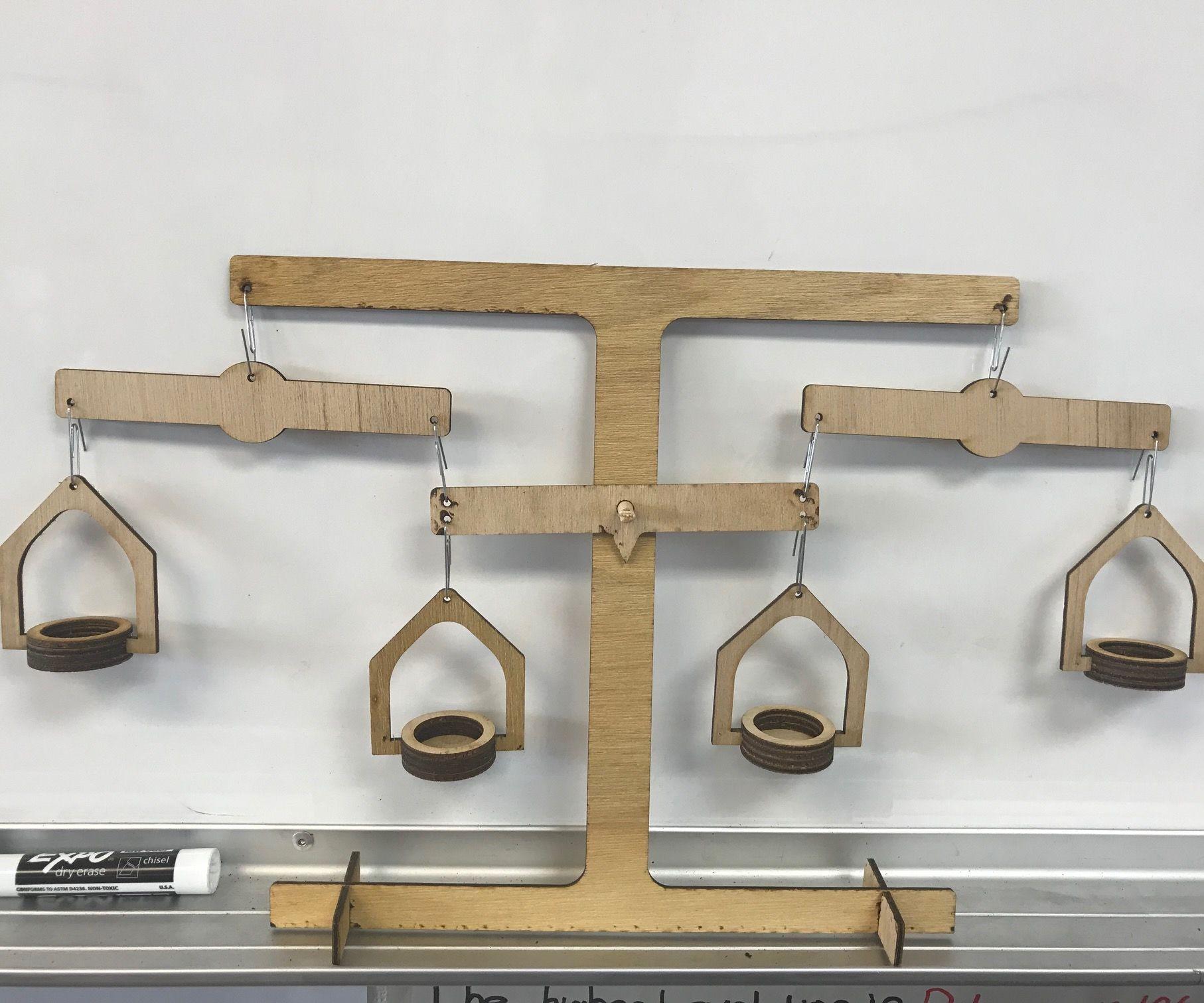 Algebra Balance for Laser Cutting