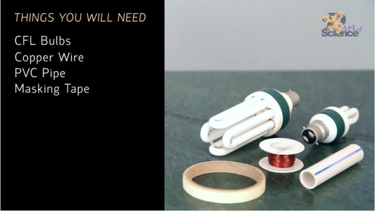 Things You Will Need.