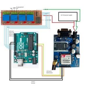 Setup and Programme Hardware