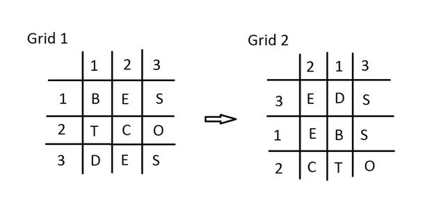 Grid Transposition Cipher