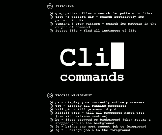 Using CLI Commands to Move Data Between Two Hard Drives