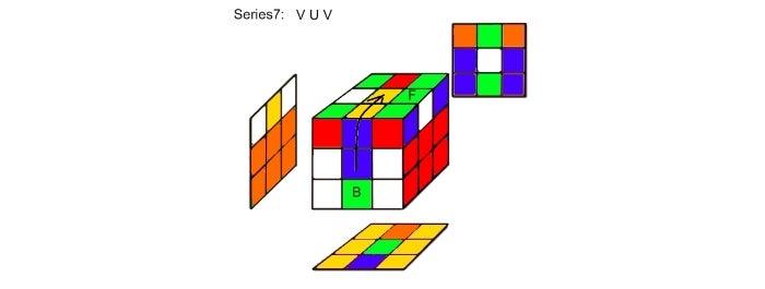 Step 7a:  Series7 Analysis  V U V