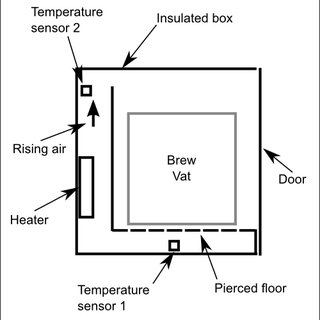 box-with-heater-chimney.png