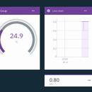 IoT Hydroponics - Using IBM's Watson for PH and EC Measurements