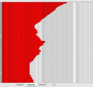 2D Numerical Visualisation