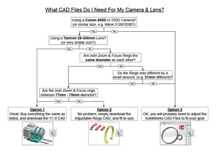 SECTION A: Select the CAD for Your Camera Lens