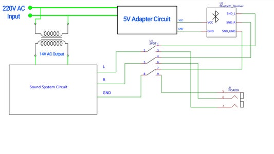 Connections & Circuit Diagrams