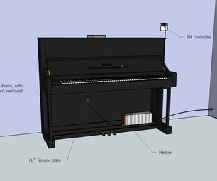 An Easy-to-make, Energy-saving Piano Humidity Control System (dehumidifier)