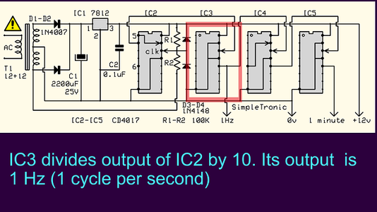 IC3: 10Hz in to 1 Hz Out (divide by 10)