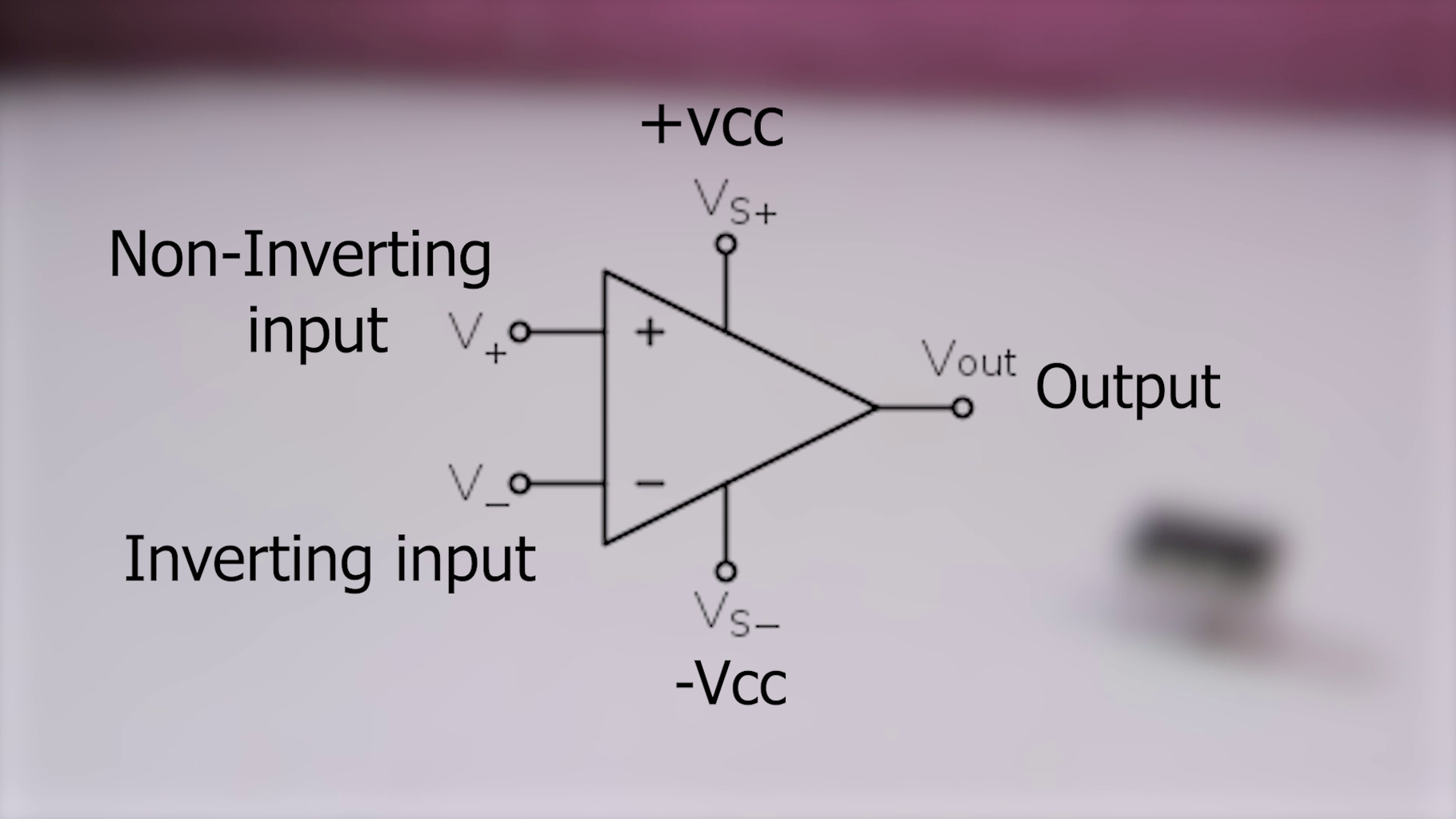 OP-AMP As Comparator