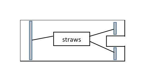 Attach the Straws