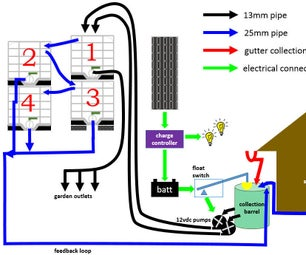 How I Made My Garden Water Storage System (July 2020)